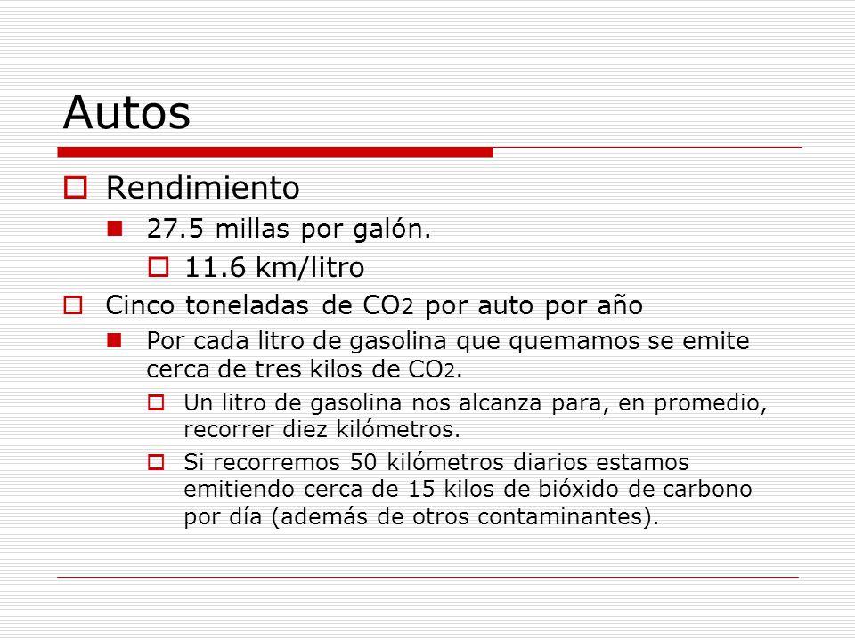 Autos Rendimiento 11.6 km/litro 27.5 millas por galón.