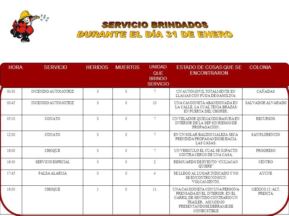 SERVICIO BRINDADOS DURANTE EL DÍA 31 DE ENERO 00:30