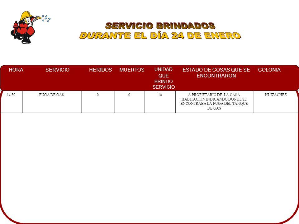 SERVICIO BRINDADOS DURANTE EL DÍA 24 DE ENERO 14:50 FUGA DE GAS 10