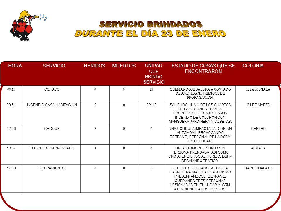 SERVICIO BRINDADOS DURANTE EL DÍA 23 DE ENERO 00:15 CONATO 13