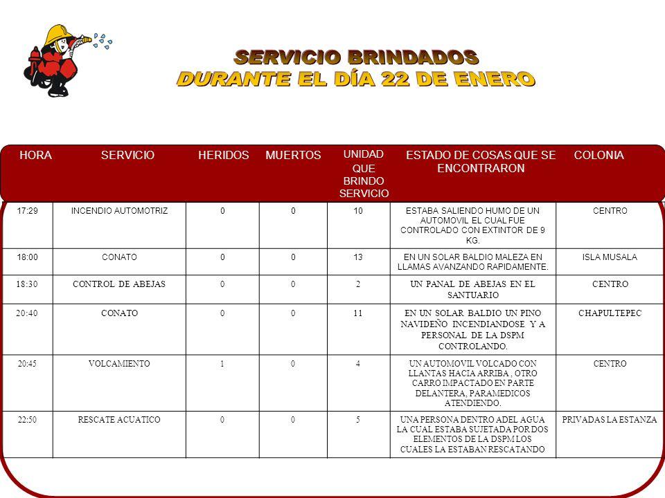 SERVICIO BRINDADOS DURANTE EL DÍA 22 DE ENERO 18:30 CONTROL DE ABEJAS