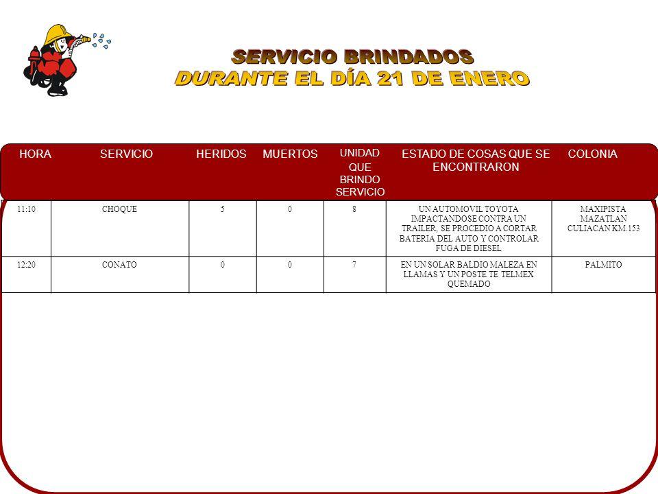 SERVICIO BRINDADOS DURANTE EL DÍA 21 DE ENERO 11:10 CHOQUE 5 8