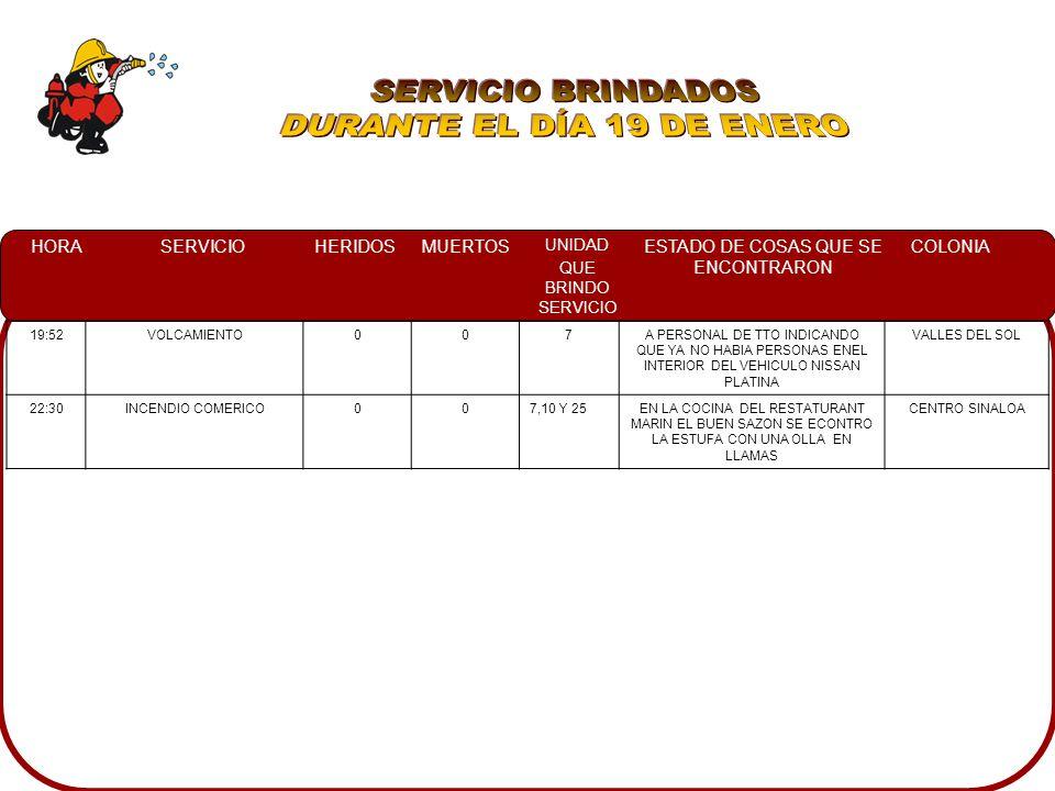SERVICIO BRINDADOS DURANTE EL DÍA 19 DE ENERO 19:52 VOLCAMIENTO 7