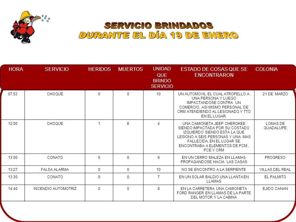 SERVICIO BRINDADOS DURANTE EL DÍA 19 DE ENERO 07:53 CHOQUE 10