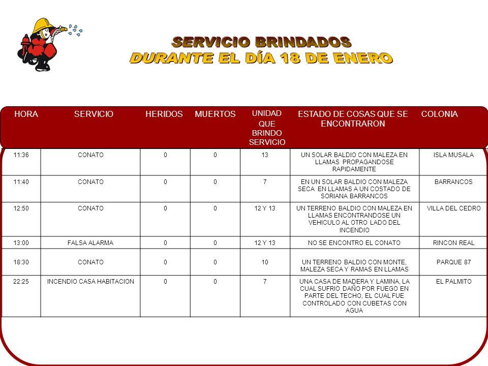 SERVICIO BRINDADOS DURANTE EL DÍA 18 DE ENERO 11:36 CONATO 13