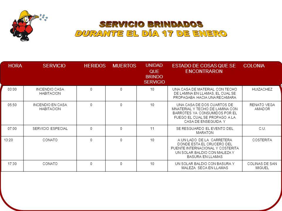 SERVICIO BRINDADOS DURANTE EL DÍA 17 DE ENERO 03:00