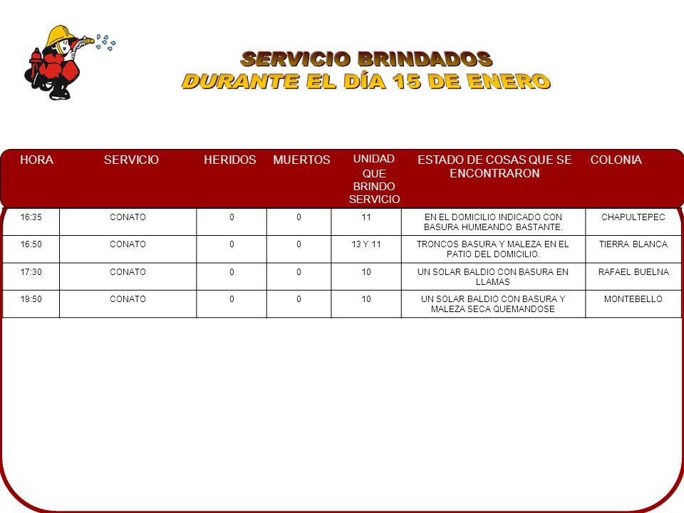 SERVICIO BRINDADOS DURANTE EL DÍA 15 DE ENERO 16:35 CONATO 11
