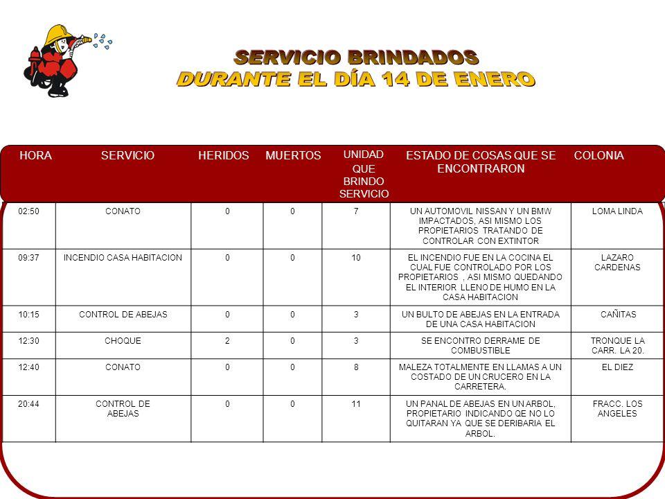 SERVICIO BRINDADOS DURANTE EL DÍA 14 DE ENERO 02:50 CONATO 7