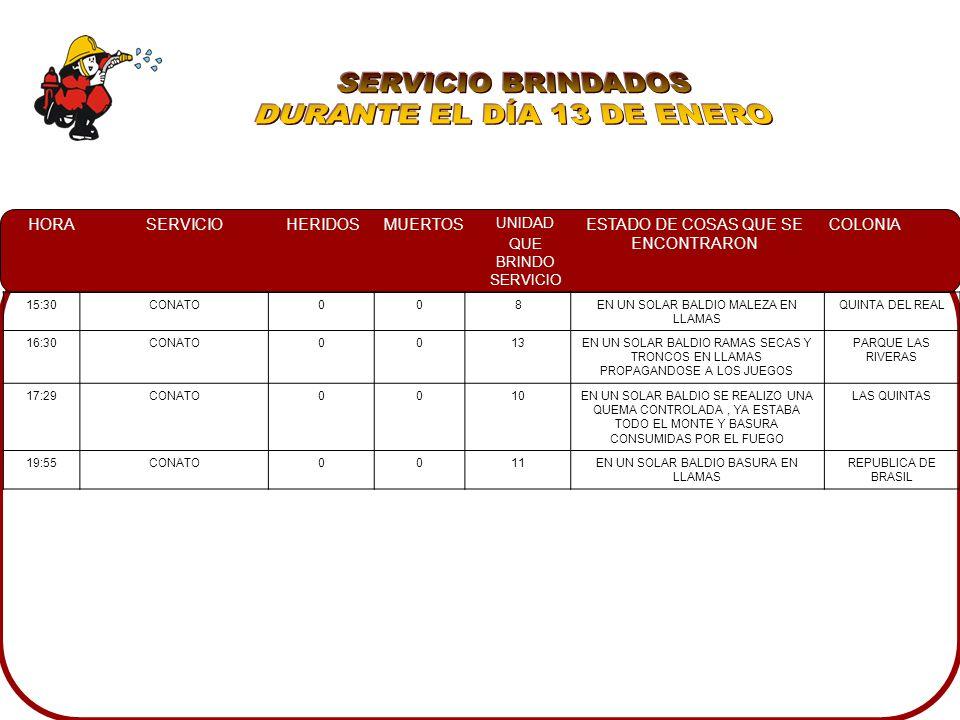 SERVICIO BRINDADOS DURANTE EL DÍA 13 DE ENERO 15:30 CONATO 8