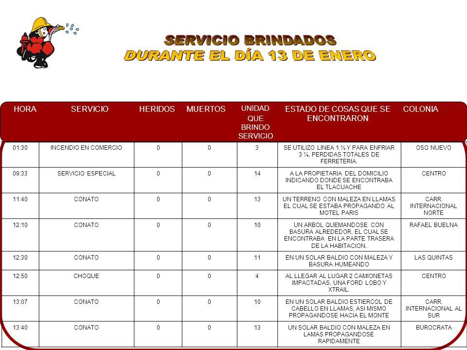 SERVICIO BRINDADOS DURANTE EL DÍA 13 DE ENERO 01:30