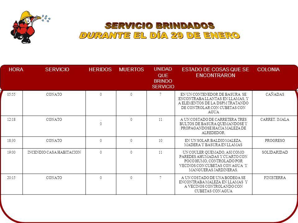 SERVICIO BRINDADOS DURANTE EL DÍA 29 DE ENERO 05:55 CONATO 7