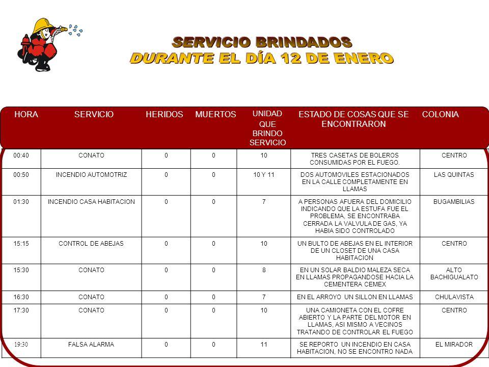 SERVICIO BRINDADOS DURANTE EL DÍA 12 DE ENERO 00:40 CONATO 10