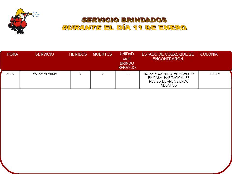 SERVICIO BRINDADOS DURANTE EL DÍA 11 DE ENERO 23:00 FALSA ALARMA 10