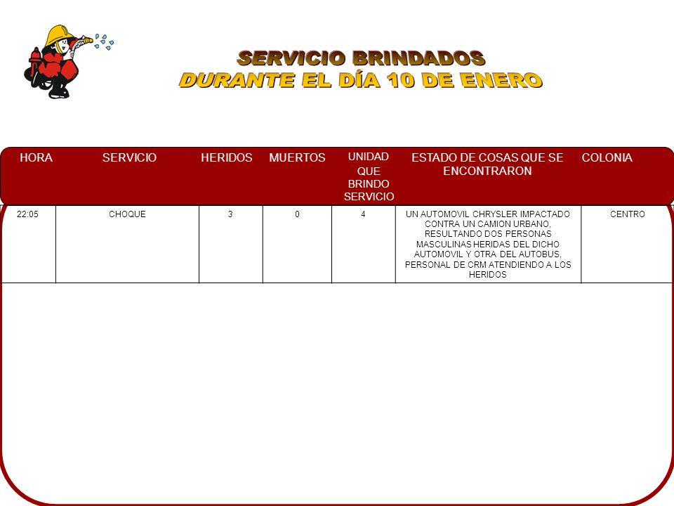 SERVICIO BRINDADOS DURANTE EL DÍA 10 DE ENERO 22:05 CHOQUE 3 4