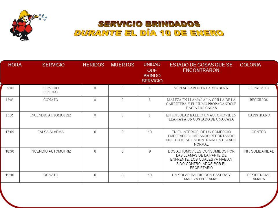SERVICIO BRINDADOS DURANTE EL DÍA 10 DE ENERO 09:00 SERVICIO ESPECIAL