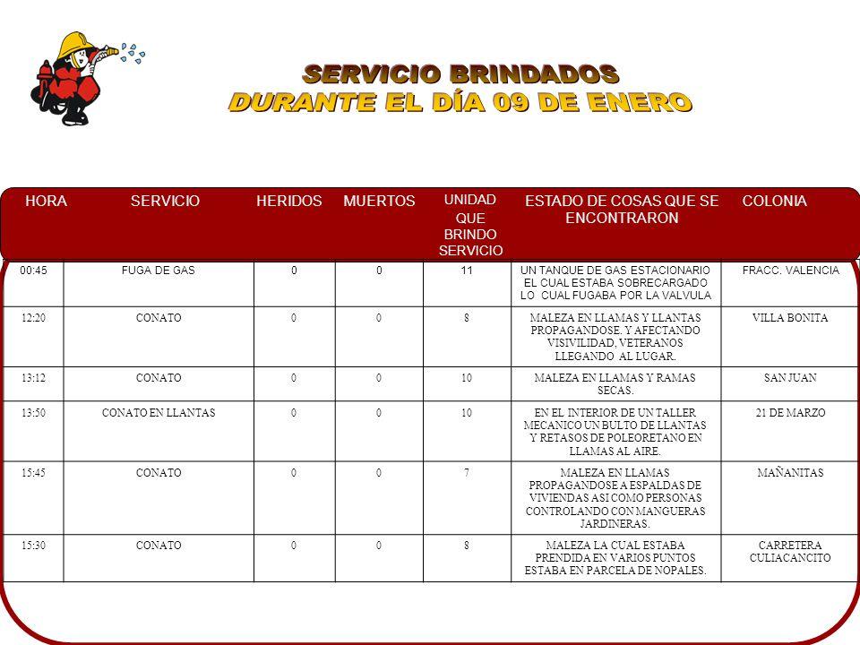 SERVICIO BRINDADOS DURANTE EL DÍA 09 DE ENERO 00:45 FUGA DE GAS 11