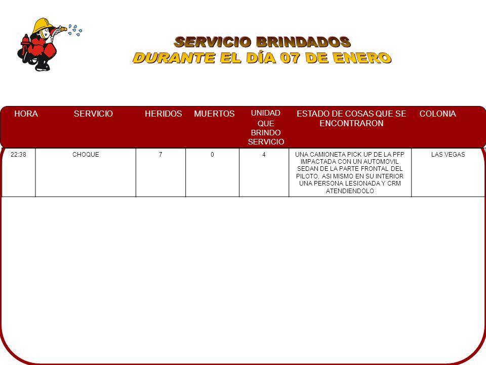 SERVICIO BRINDADOS DURANTE EL DÍA 07 DE ENERO 22:38 CHOQUE 7 4
