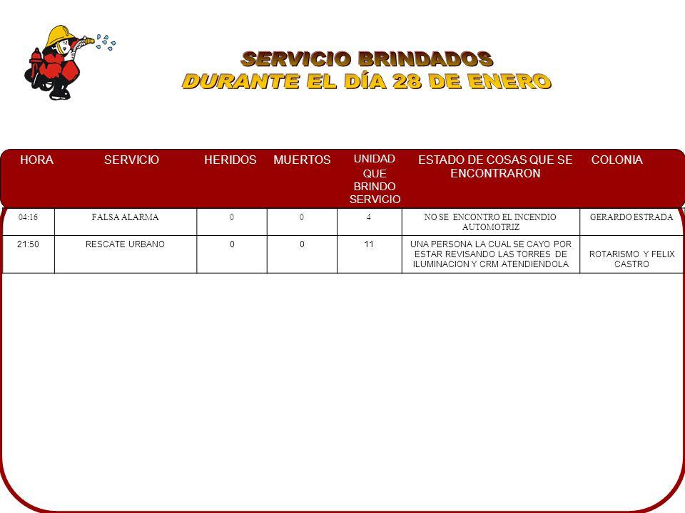 SERVICIO BRINDADOS DURANTE EL DÍA 28 DE ENERO 04:16 FALSA ALARMA 4