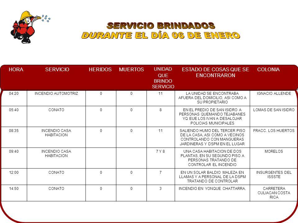 SERVICIO BRINDADOS DURANTE EL DÍA 06 DE ENERO 04:20