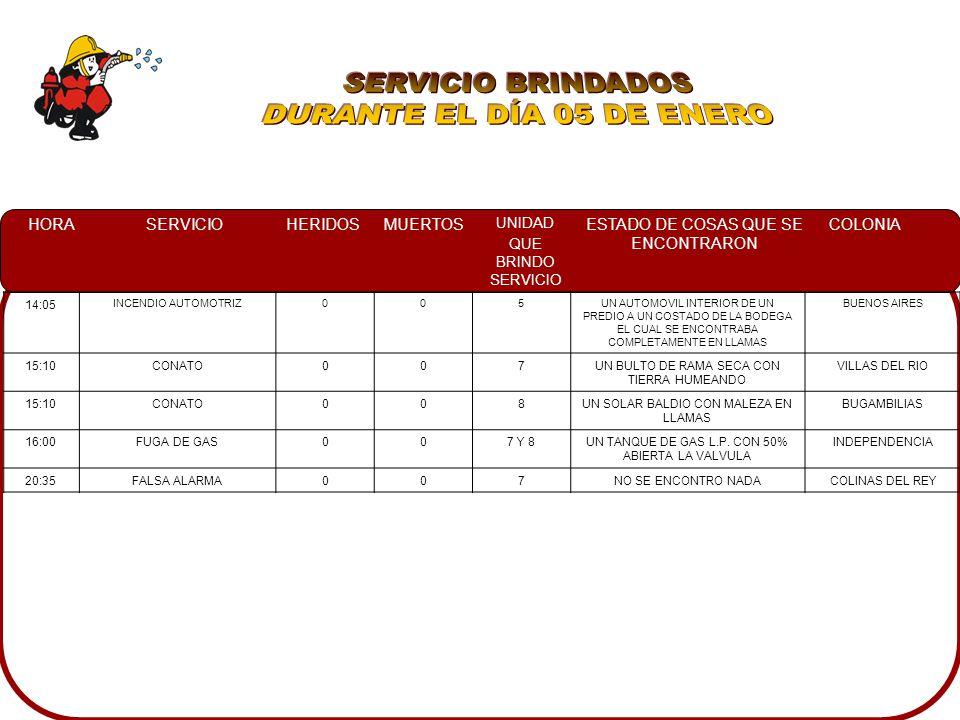 SERVICIO BRINDADOS DURANTE EL DÍA 05 DE ENERO 14:05 15:10 CONATO 7
