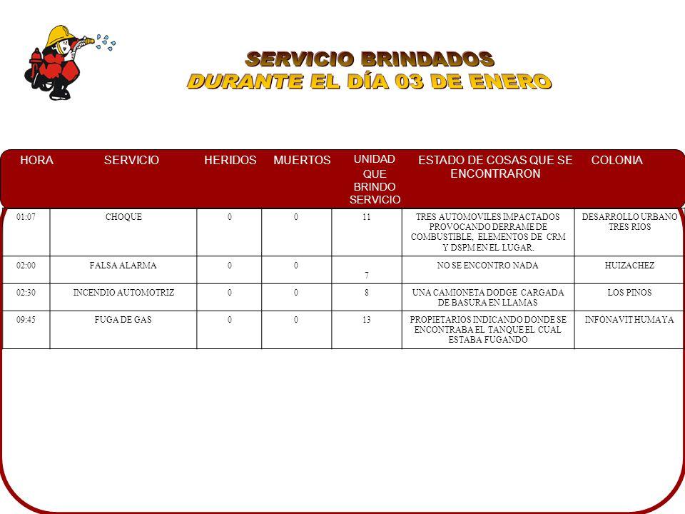 SERVICIO BRINDADOS DURANTE EL DÍA 03 DE ENERO 01:07 CHOQUE 11