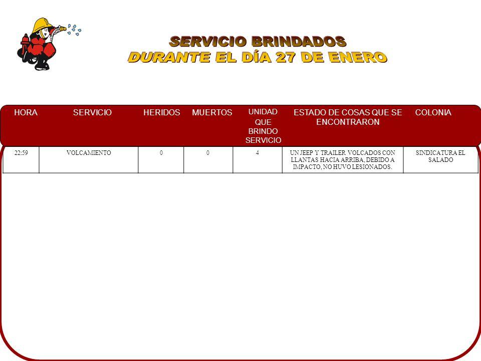SERVICIO BRINDADOS DURANTE EL DÍA 27 DE ENERO 22:59 VOLCAMIENTO 4