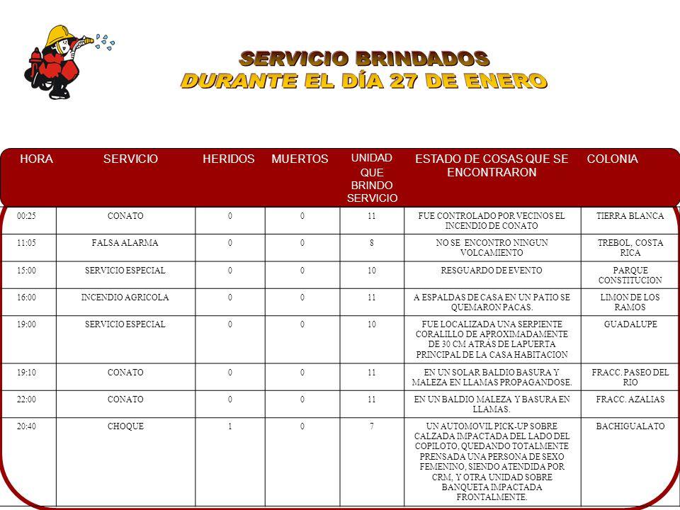 SERVICIO BRINDADOS DURANTE EL DÍA 27 DE ENERO 00:25 CONATO 11