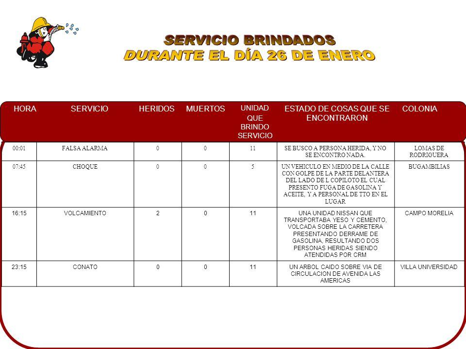 SERVICIO BRINDADOS DURANTE EL DÍA 26 DE ENERO 00:01 FALSA ALARMA 11