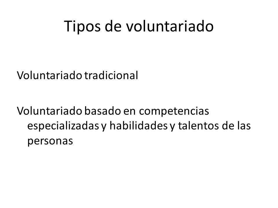 Tipos de voluntariado Voluntariado tradicional Voluntariado basado en competencias especializadas y habilidades y talentos de las personas