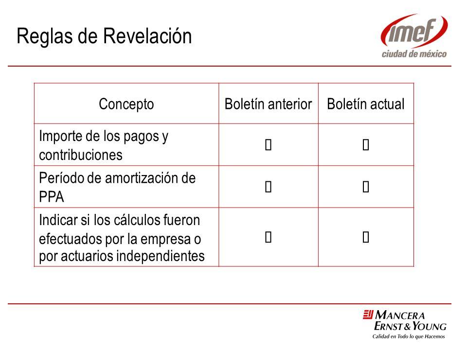 Reglas de Revelación Concepto Boletín anterior Boletín actual
