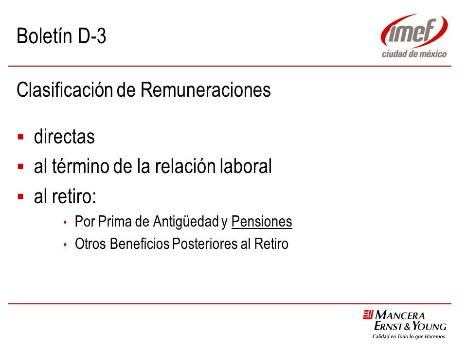Boletín D-3 Clasificación de Remuneraciones directas