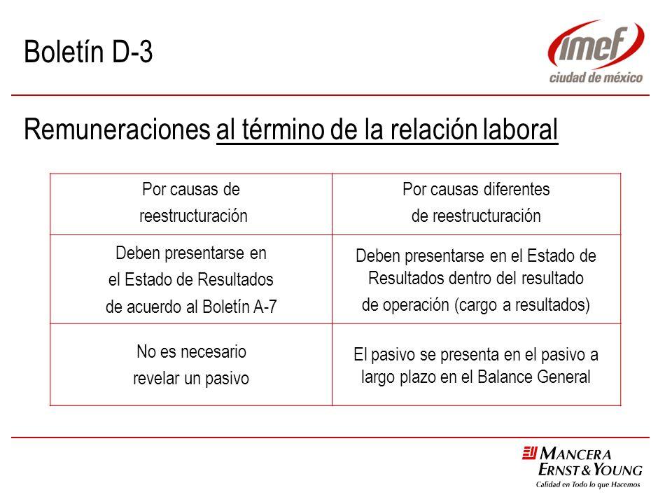 Boletín D-3 Remuneraciones al término de la relación laboral