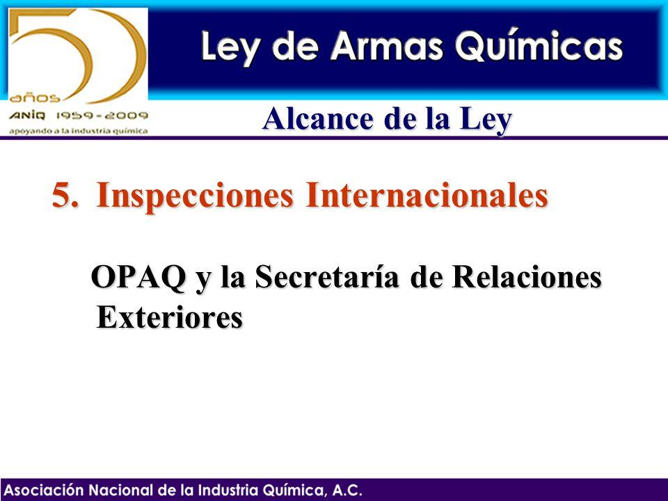 Inspecciones Internacionales