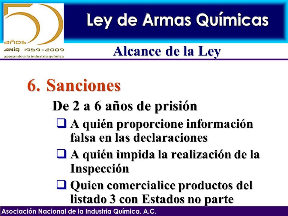 Sanciones Alcance de la Ley De 2 a 6 años de prisión