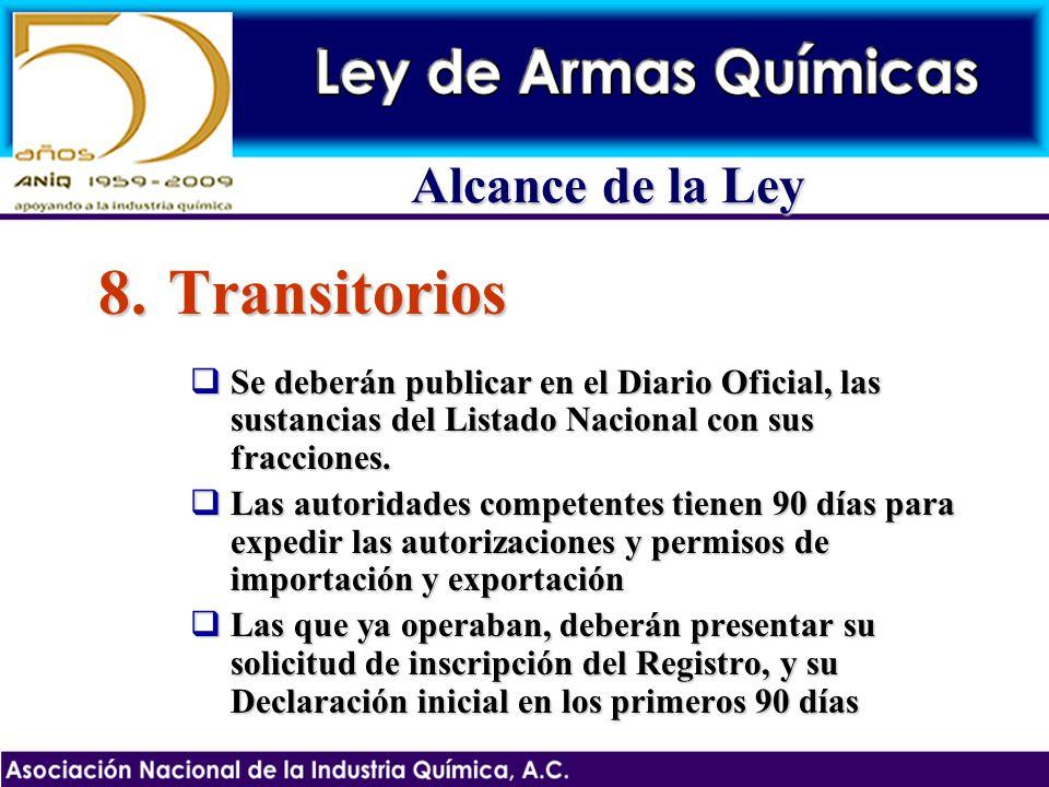 Transitorios Alcance de la Ley