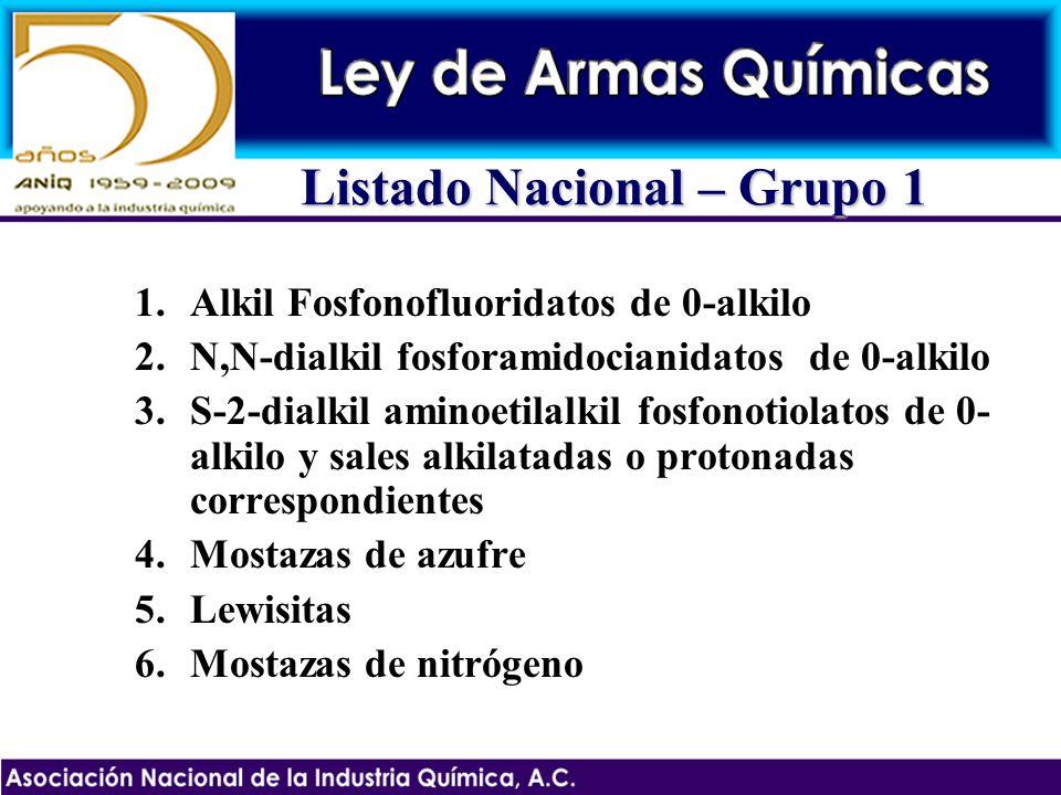 Listado Nacional – Grupo 1