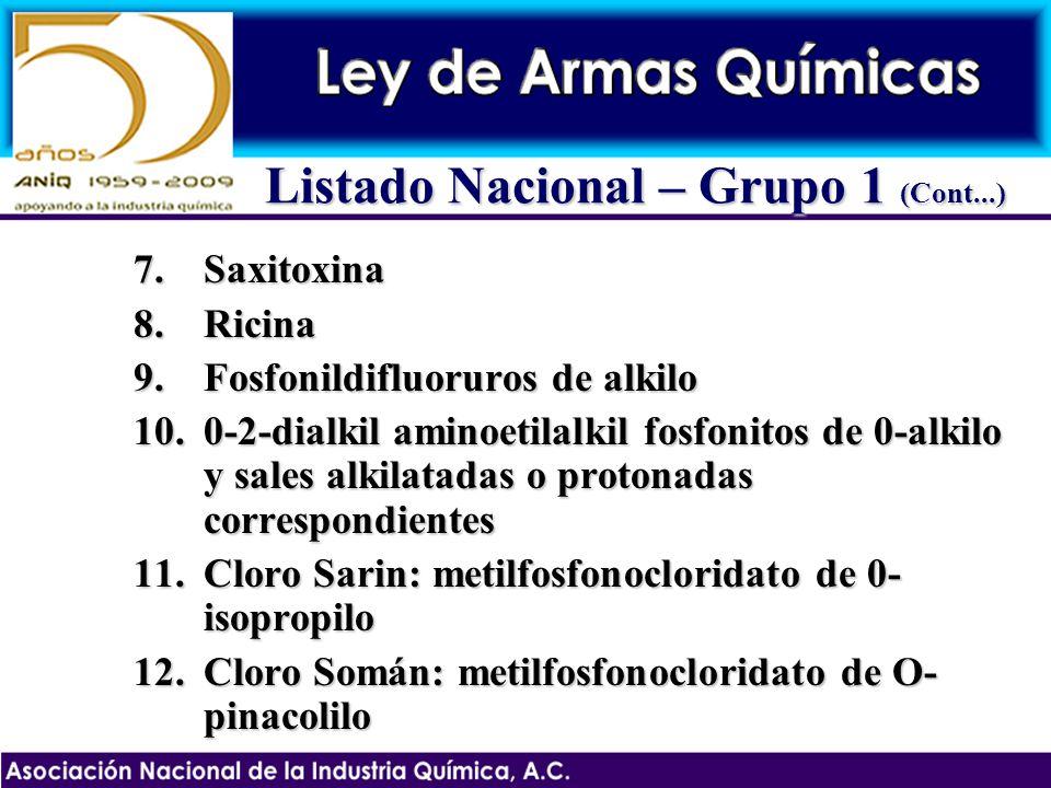 Listado Nacional – Grupo 1 (Cont...)