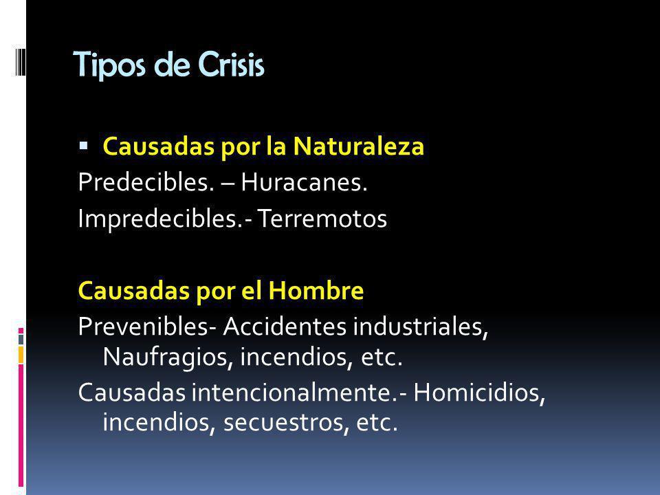 Tipos de Crisis Causadas por la Naturaleza Predecibles. – Huracanes.