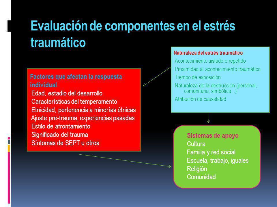 Evaluación de componentes en el estrés traumático