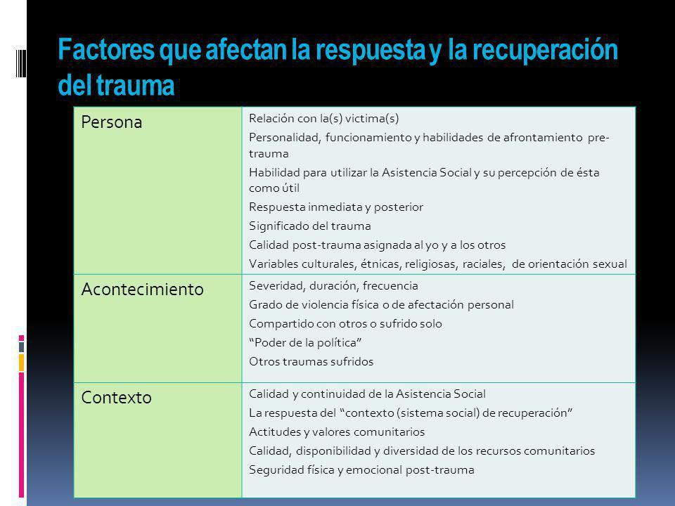 Factores que afectan la respuesta y la recuperación del trauma
