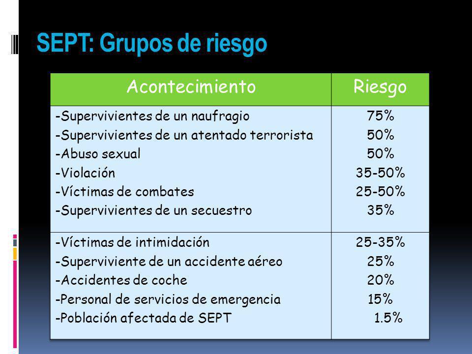 SEPT: Grupos de riesgo Acontecimiento Riesgo