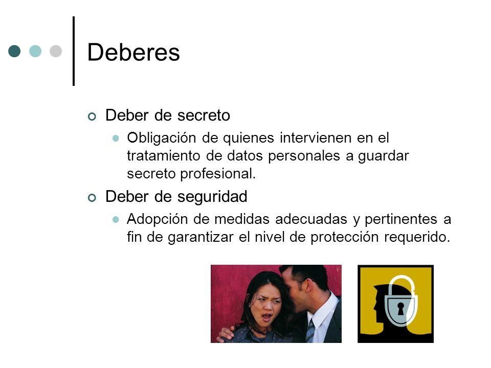 Deberes Deber de secreto Deber de seguridad