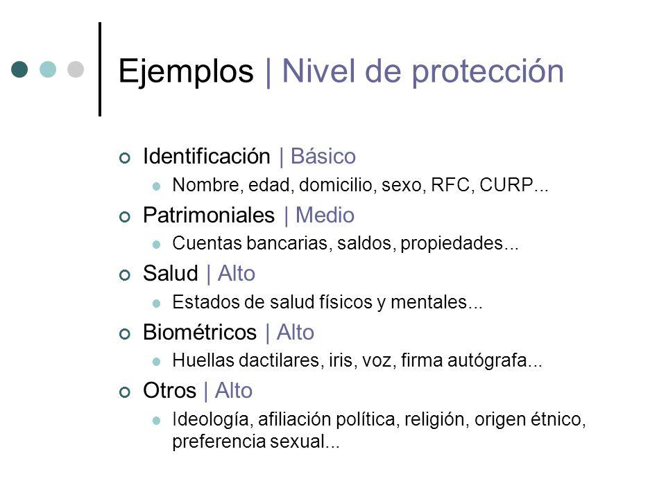Ejemplos | Nivel de protección