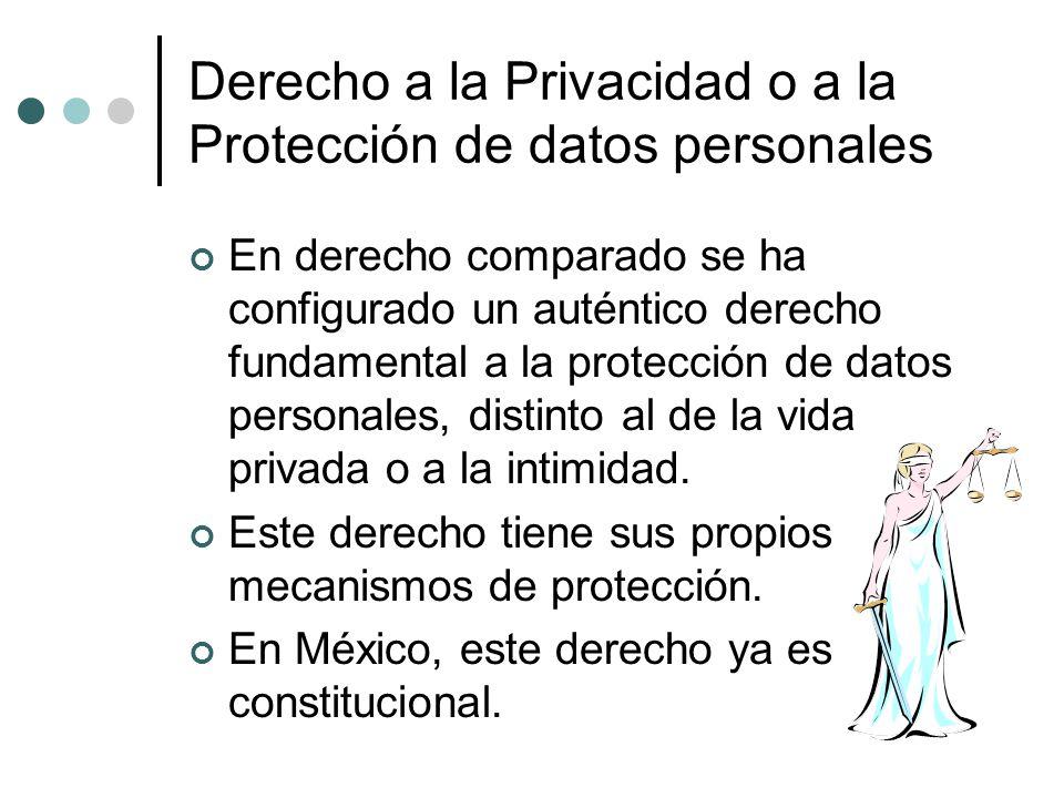 Derecho a la Privacidad o a la Protección de datos personales