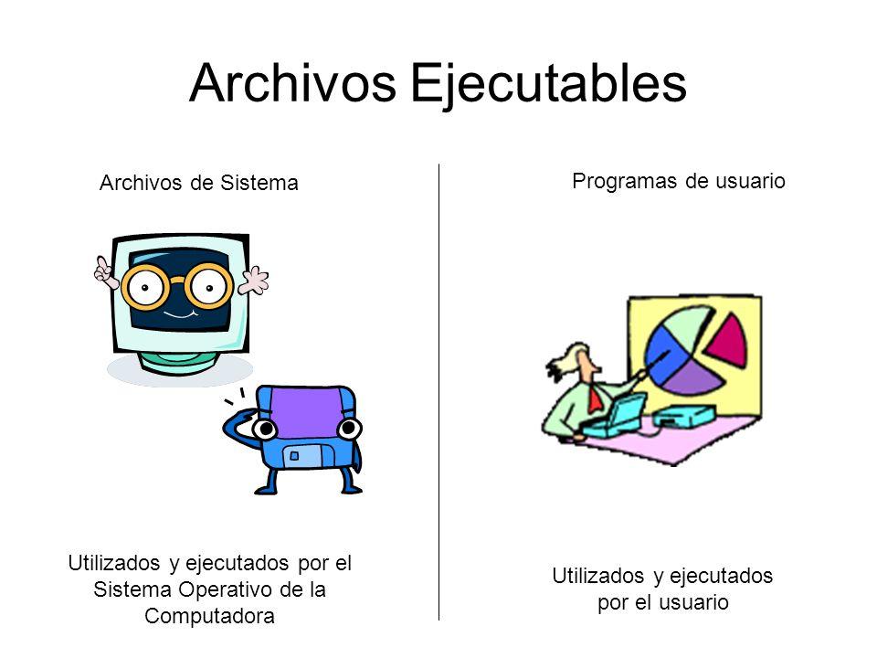 Archivos Ejecutables Programas de usuario Archivos de Sistema