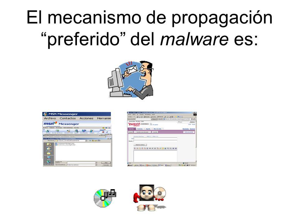 El mecanismo de propagación preferido del malware es: