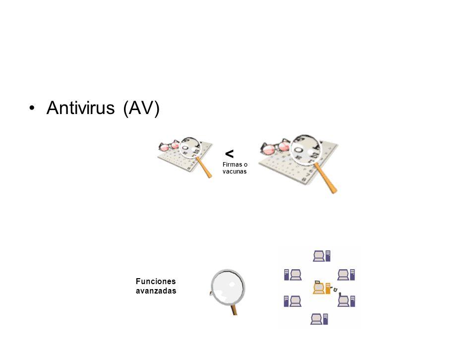 Antivirus (AV) Firmas o vacunas. <