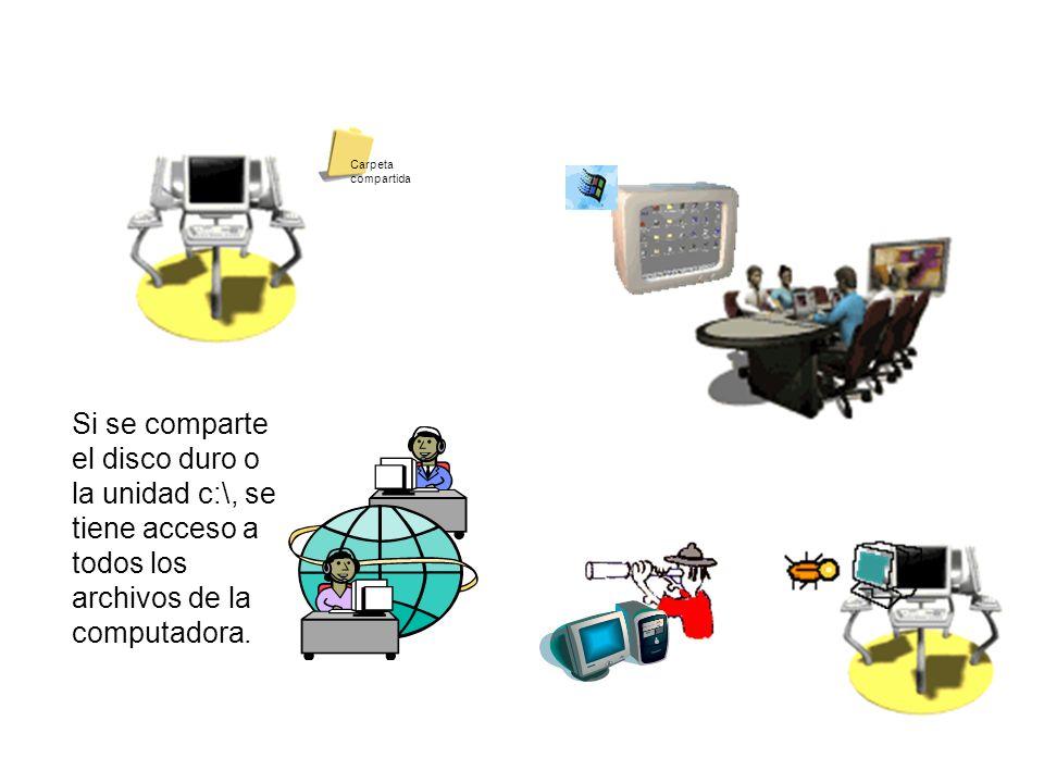 Carpeta compartidaSi se comparte el disco duro o la unidad c:\, se tiene acceso a todos los archivos de la computadora.