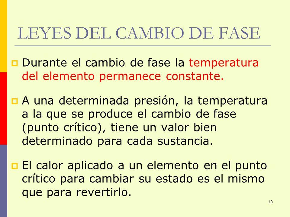LEYES DEL CAMBIO DE FASE