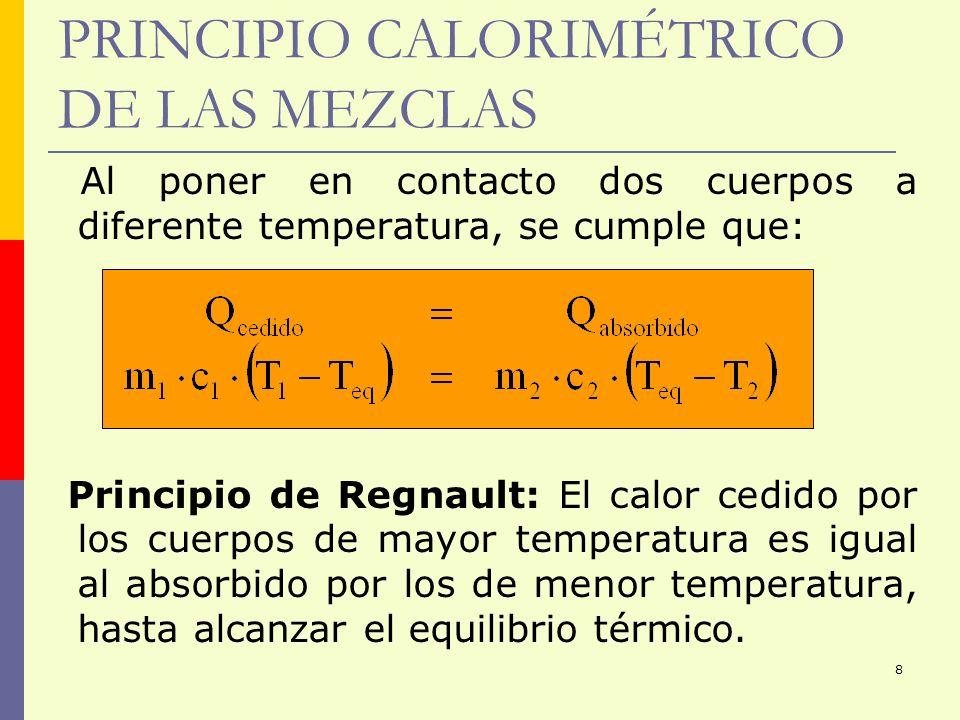PRINCIPIO CALORIMÉTRICO DE LAS MEZCLAS